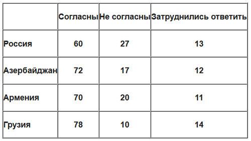 http://img-fotki.yandex.ru/get/5625/54835962.98/0_122613_677dbc5b_L.jpg height=282
