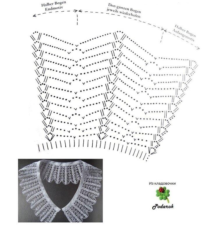 Вязание воротничков крючком для школьной формы схемы