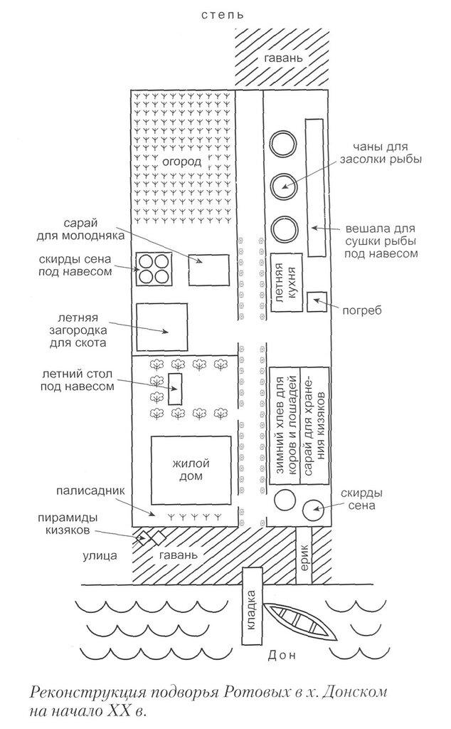 План казачьего подворья в хуторе Донской