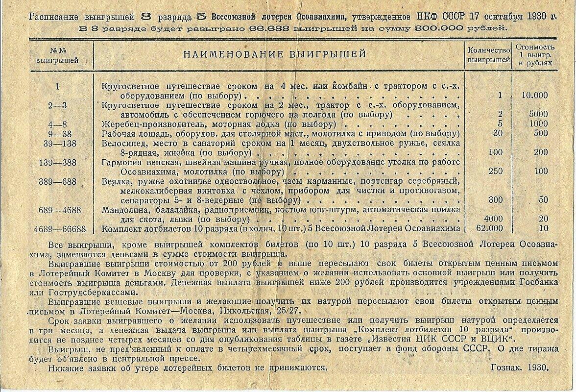 Лотерея Осоавиахима, 1930 г.
