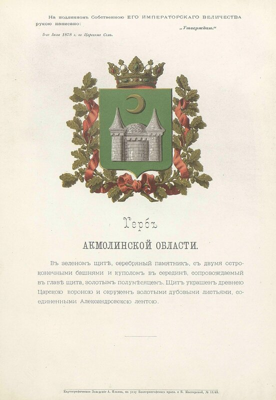 Акмолинская область 1880 год