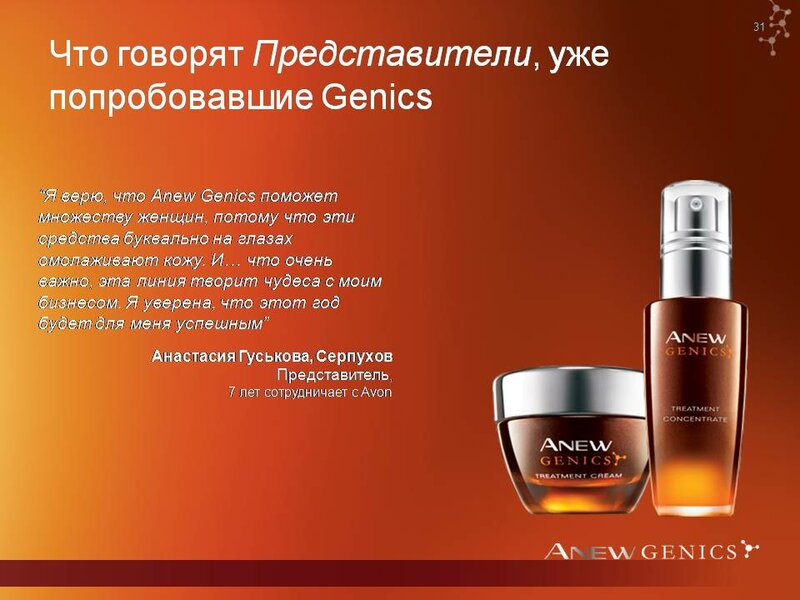 Anew Genics Avon