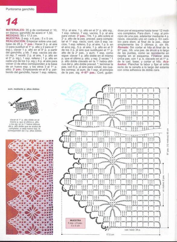 Схема вязания крючком рушника схемы