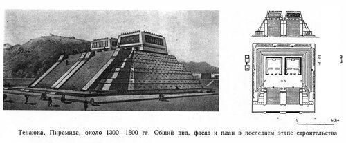 Пирамида в Тенаюке, чертежи