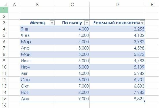 как пользоваться xl таблицей