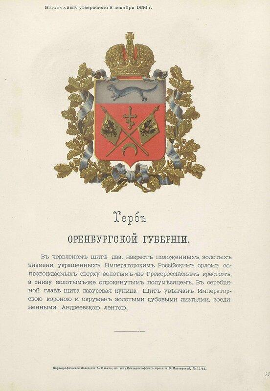 Оренбургская губерния 1880 год