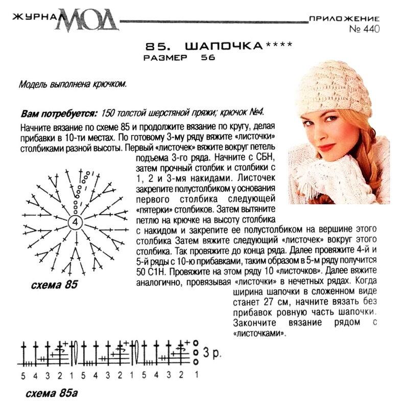 Модная вязаная шапка 2015-2016 своими руками со схемами