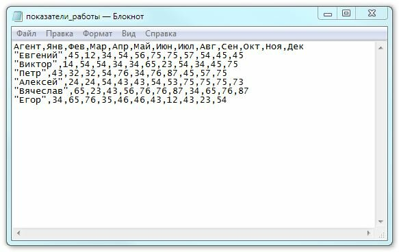 Рис. 175.1. Файл формата CSV будет импортирован в диапазон ячеек