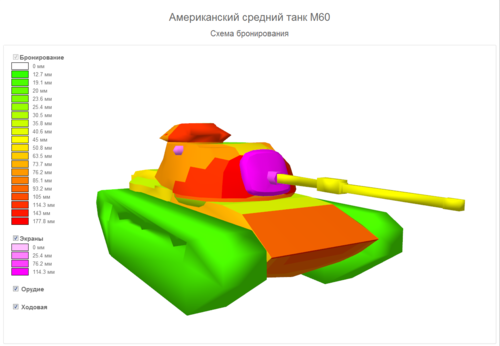 M60 бронирование танка