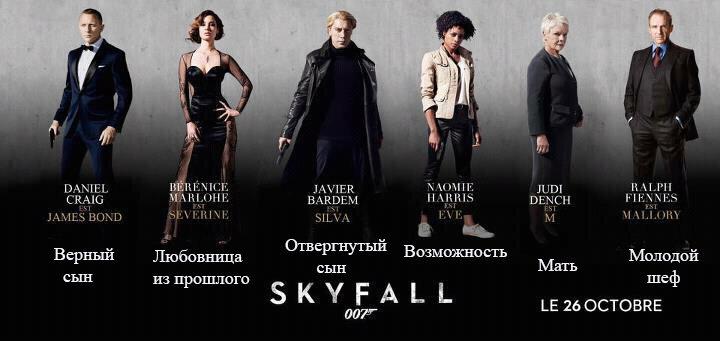 Skyfall - skyfall - trailer
