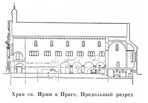 Базилика святого Иржи в Праге, продольный разрез