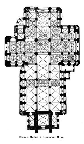 Костел Марии в Гданьске, план
