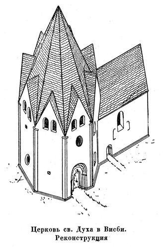 Церковь святого Духа в Висби, аксонометрия