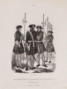 Каптенармус, капрал, сержант и фурьер. 1700-1720