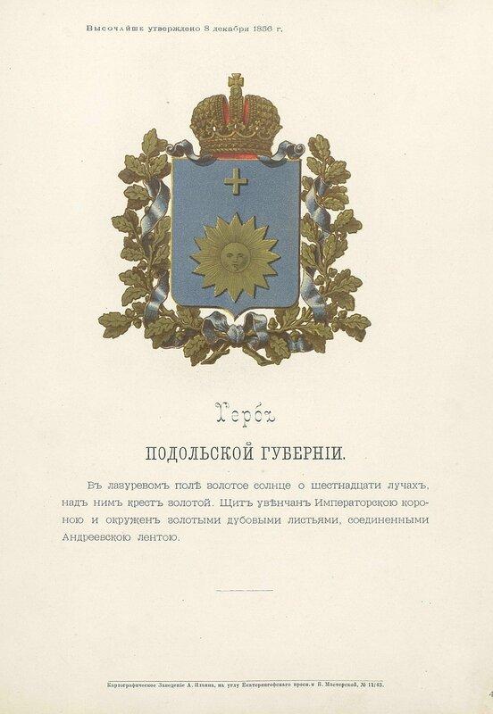 Подольская губерния 1880 год