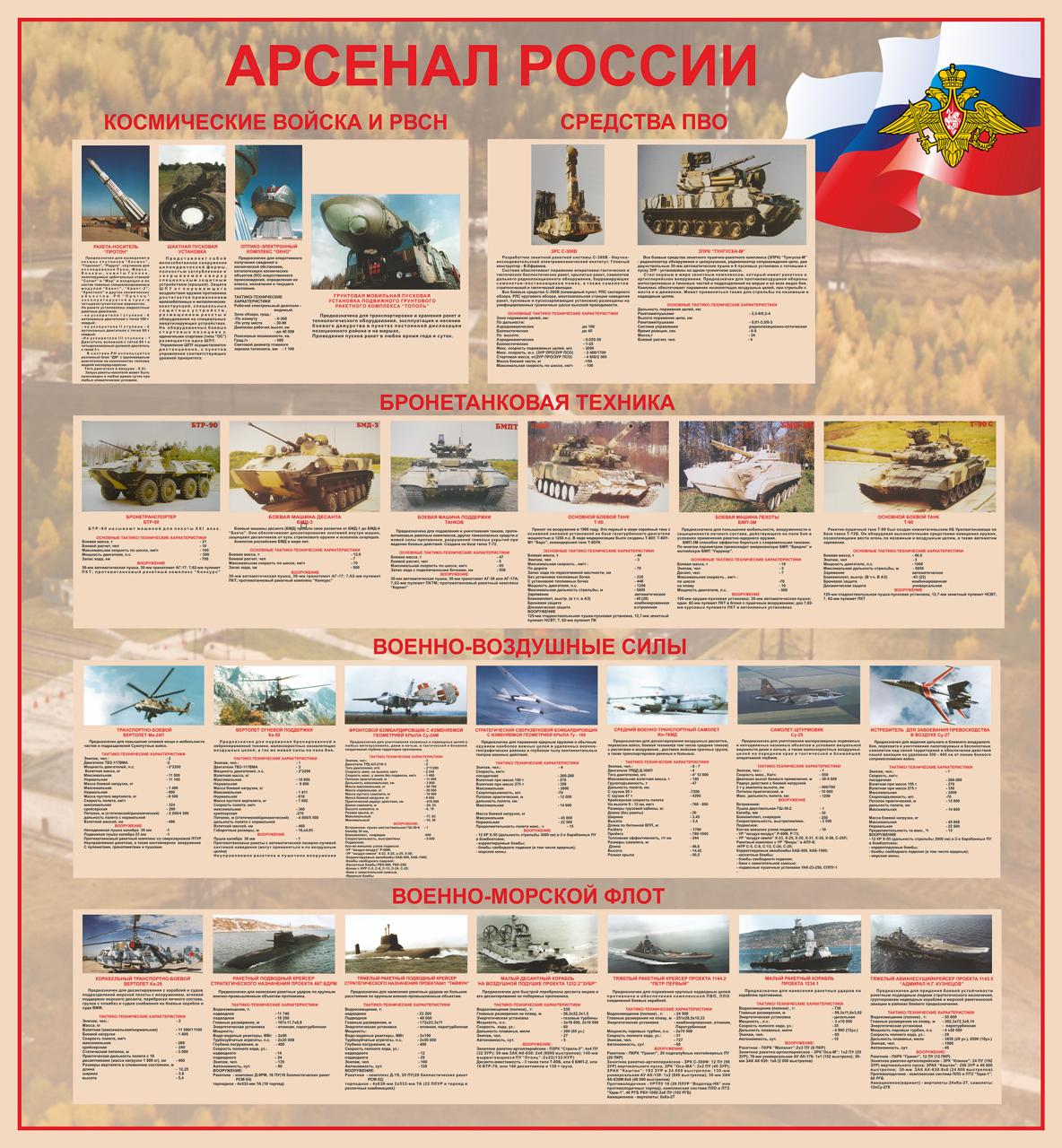 арсенал России