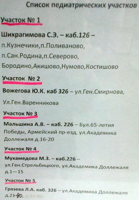 график работы детской поликлиники: