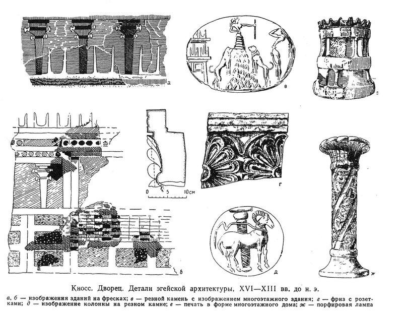 Кносский дворец (лабирит Минотавра), архитектурные детали
