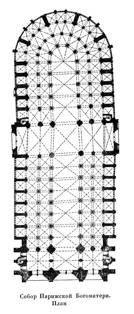 Нотр-Дам-де-Пари, план