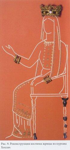 Реконструкция одеяния савроматской царицы