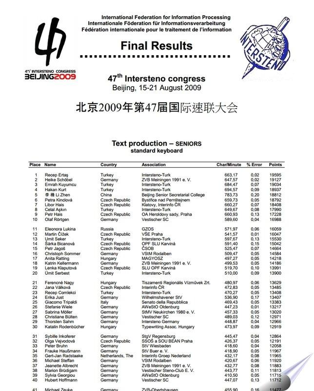 Final Results Пекин 2009 (фрагмент рейтинговой таблицы)