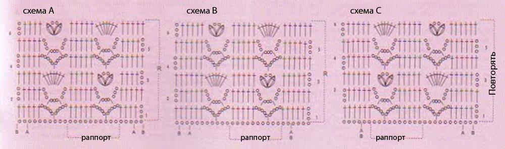 Схема вязания спицами и