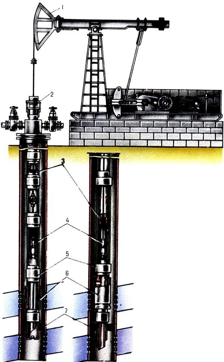 нефтяной насос схема