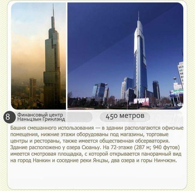 Самые высокие небоскребы в мире (8 фото)