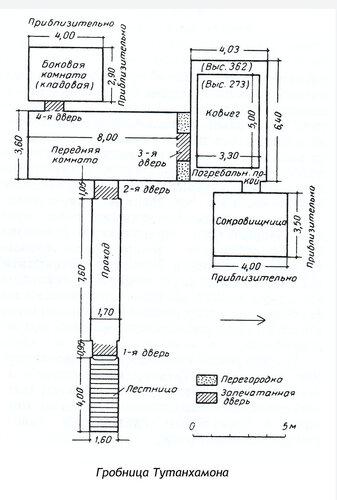 Гробница Тутанхамона / Чертежи