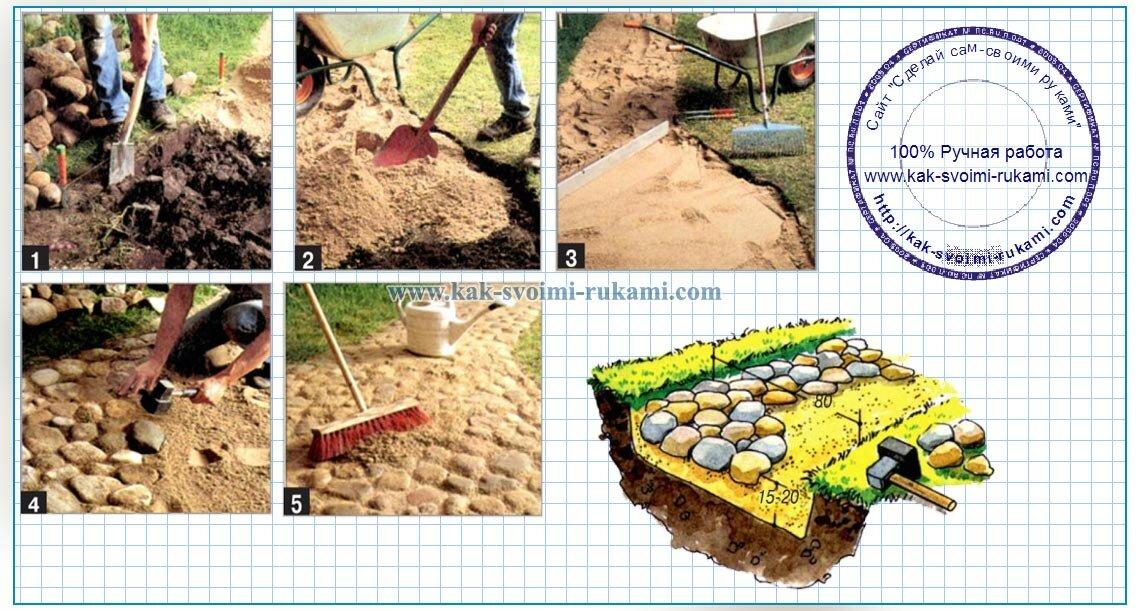 Как сделать дорожки из природного камня своими руками 20