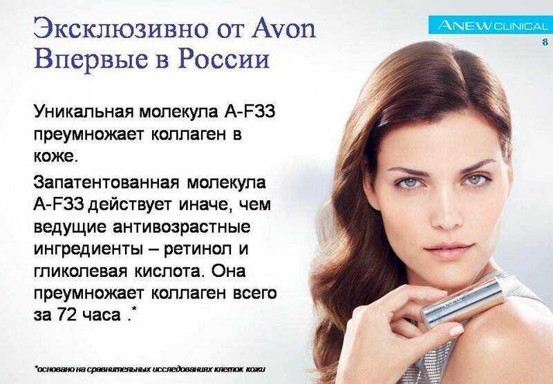 Anew Clinical Avon