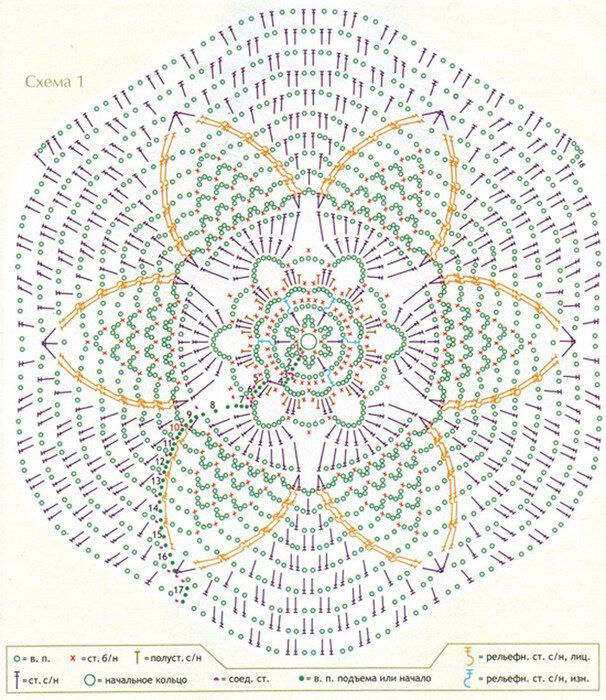 Круговое ажурное вязание крючком-схемы