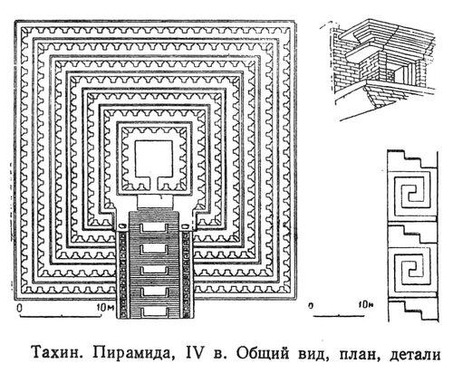 Пирамида в Тахине, план