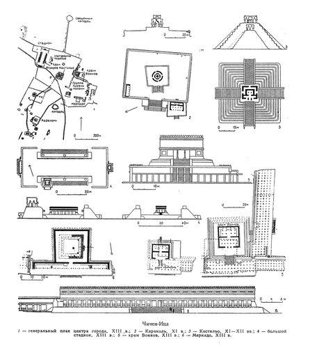 Чичен-Ица, чертежи, генеральный план