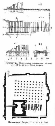 Дворец в Паталипутра, чертежи