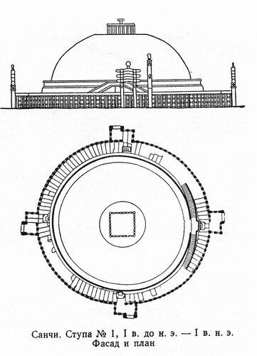 Монастырский комплекс в Санчи, фасад и план Ступы
