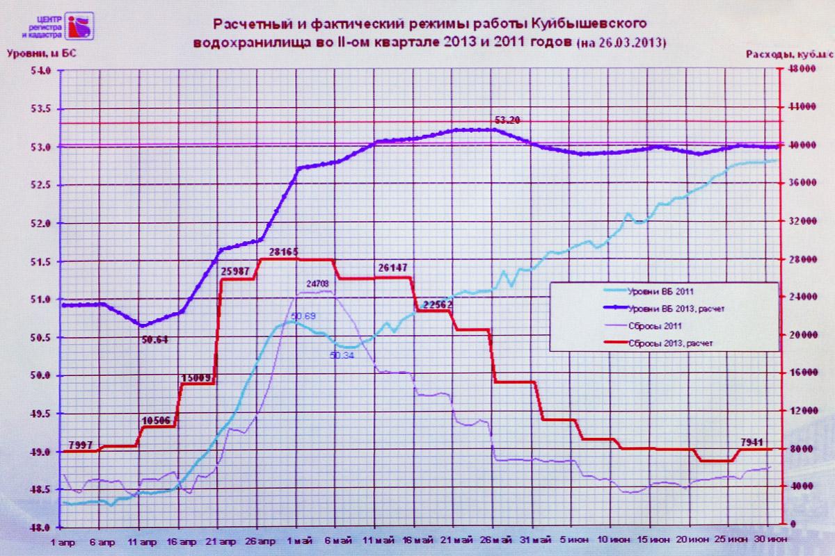Пермь погода на 10-ть дней