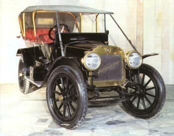Автомобилестроение в царской России
