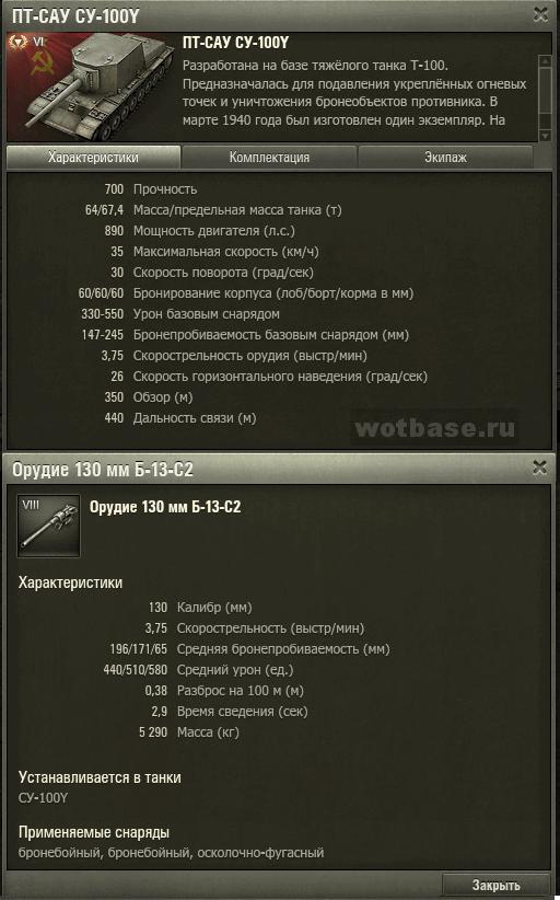ТТХ CY-100Y