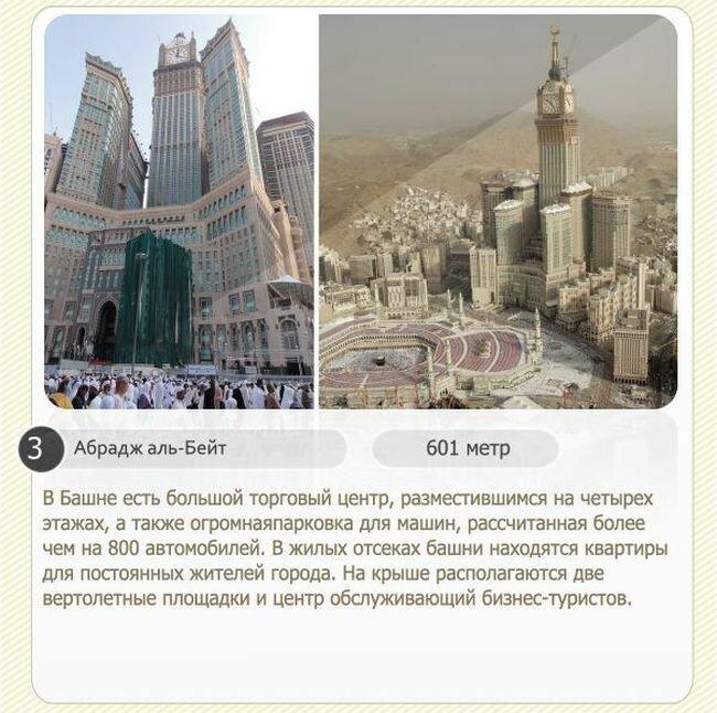 Самые высокие небоскребы в мире