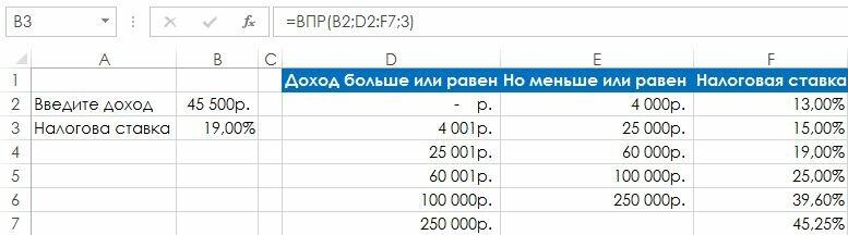 Рис. 120.1. Для поиска налоговой ставки применяется функция ВПР