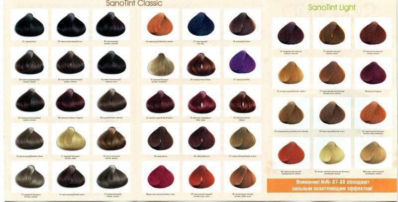 Отзывы санотинт краска для волос