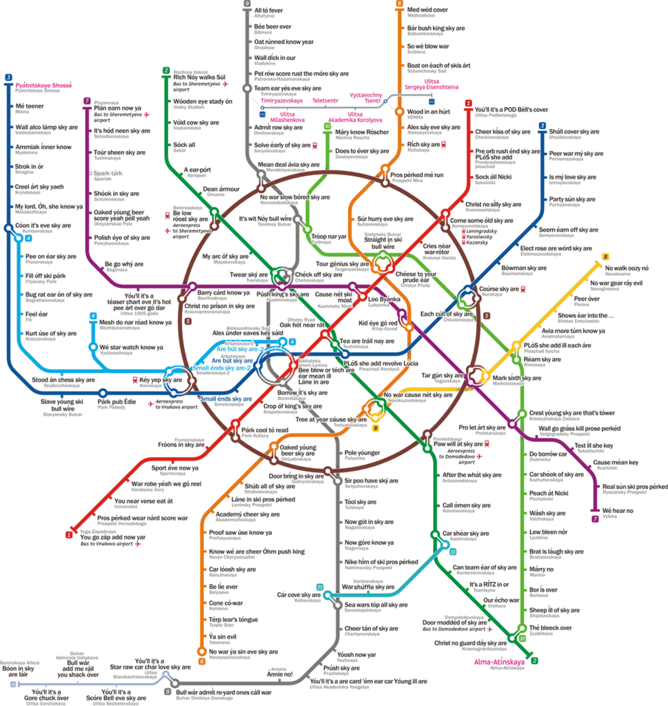 метро время в пути