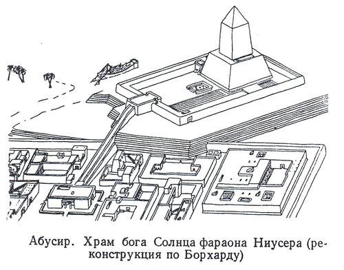 Храм бога Солнца фараона Ниусера, реконструкция по Борхарду