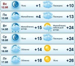 Лето наступит в середине мая