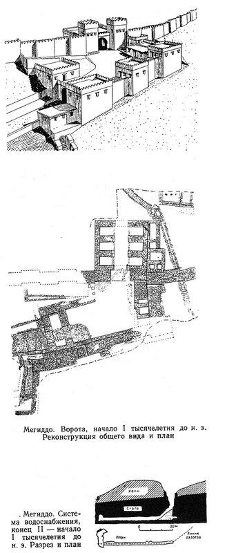 Ворота Мегиддо, план и реконструкция на 1 тысячелетие до нашей эры, чертеж системы водоснабжения