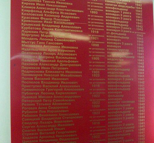 Продолжение стенда памяти павших врачей во время Великой Отечественной войны (04.04.2013)