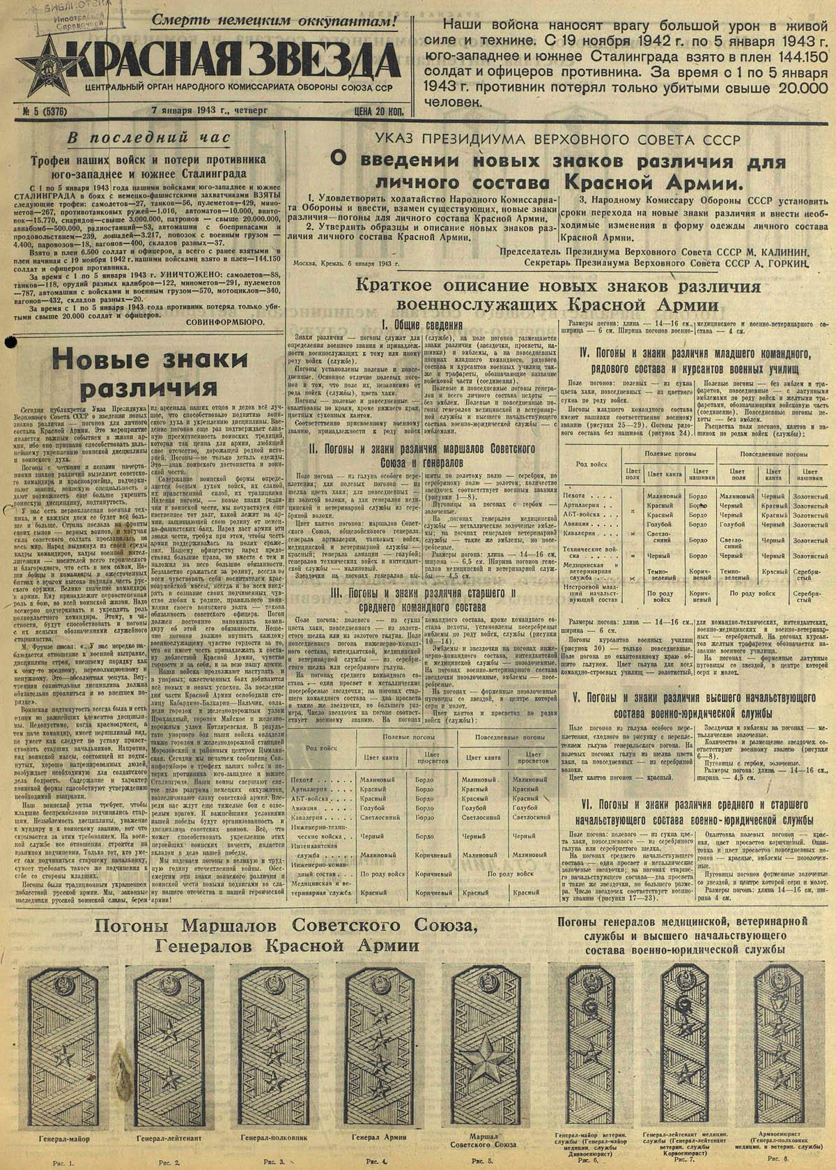 Реагирование военнослужащих на введение погон.Взгляд из НКВД