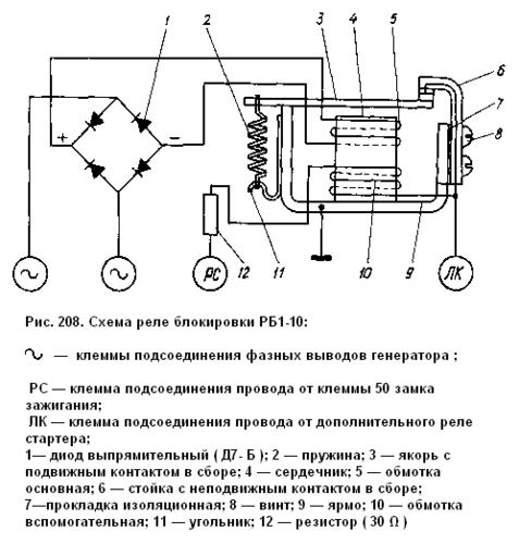 ЗАЗ 968.