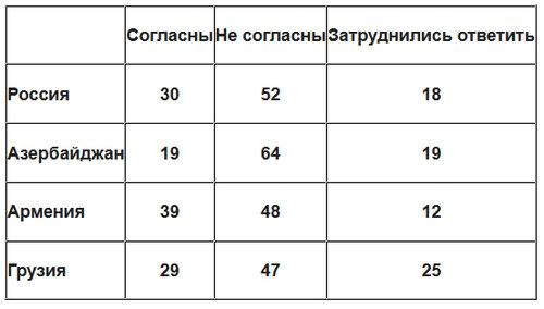 http://img-fotki.yandex.ru/get/5638/54835962.98/0_122614_1a388928_L.jpg height=284